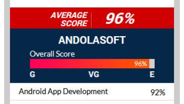 Andolasoft - Award 7