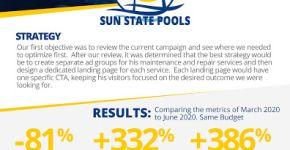 Sun State Pools
