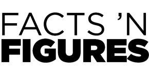 Fact N Figures Inc.