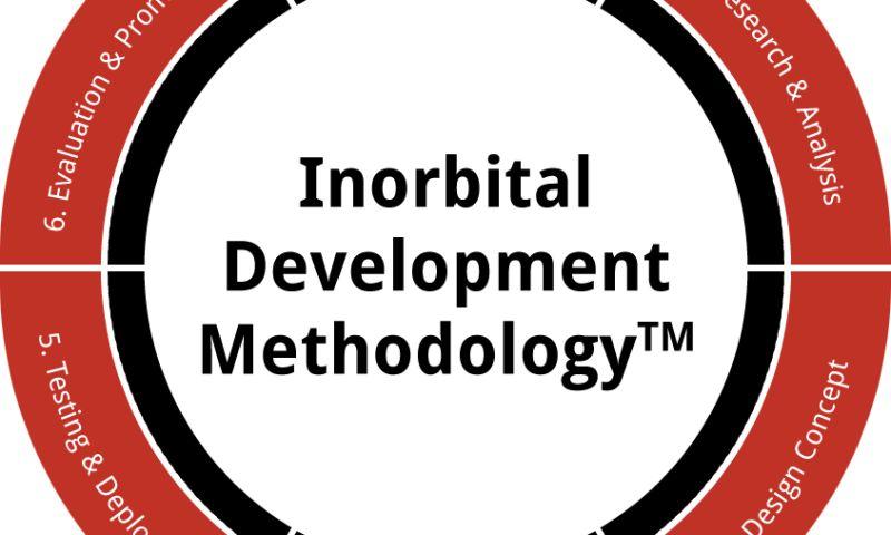 Inorbital - Photo - 3