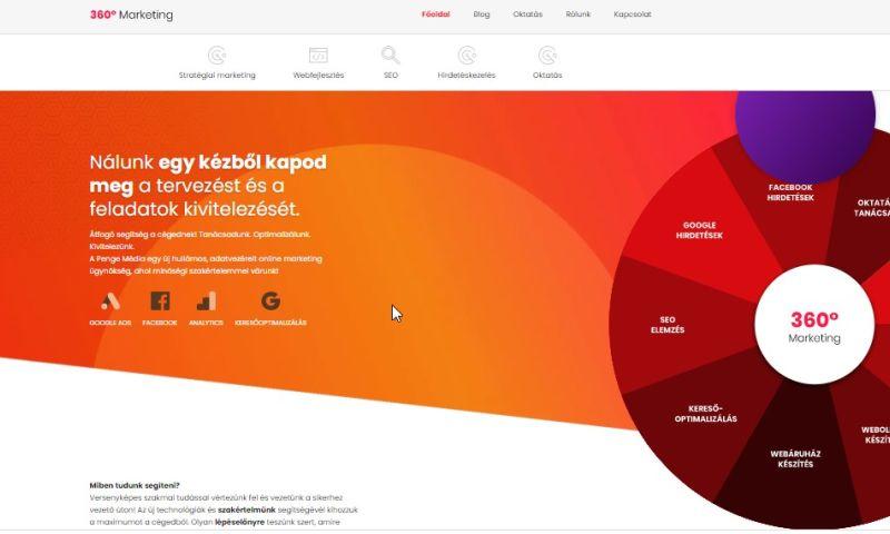 360 Marketing Agency - Photo - 3