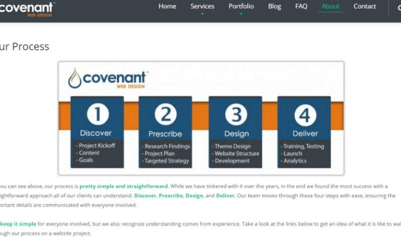 Covenant Web Design - Photo - 3