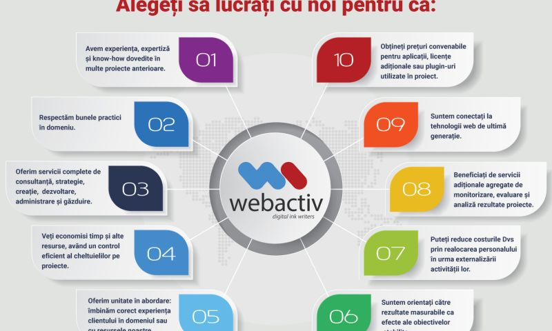 Web Activ - Photo - 1
