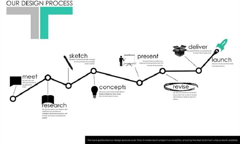 T&R Solutions: Define. Design. Progress./T&R Recordings - Photo - 3