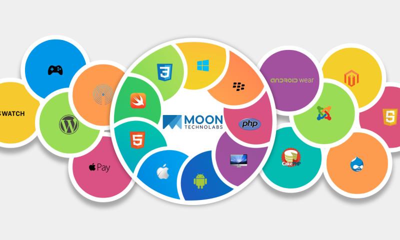 Moon Technolabs Pvt. Ltd. - Photo - 2