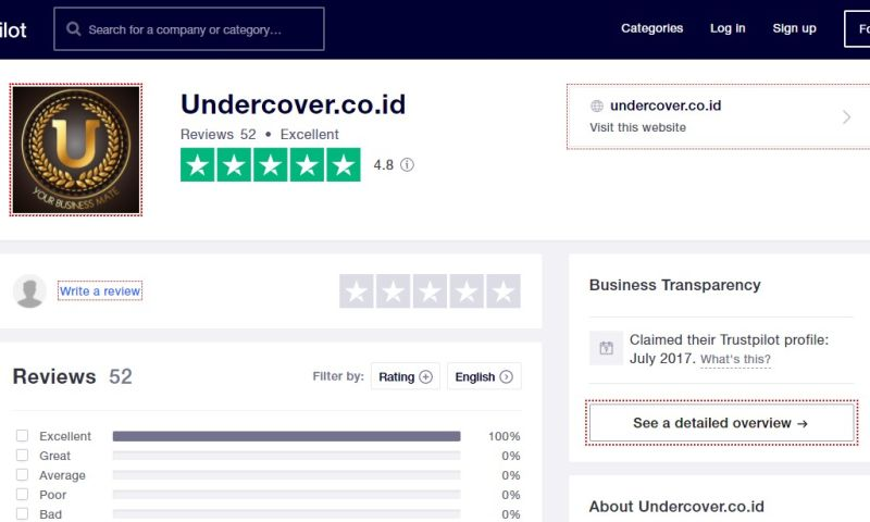 undercover.co.id - Photo - 2
