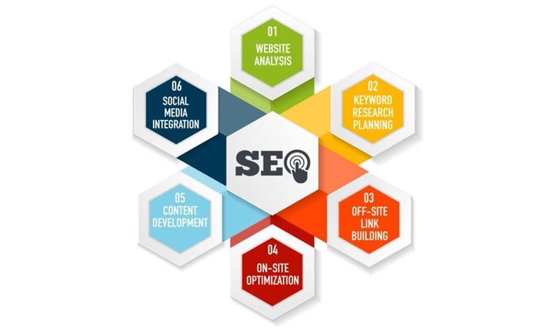 ClickReady Marketing - Photo - 2