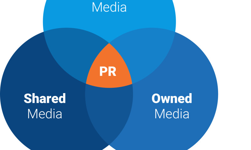 Axia Public Relations - Photo - 2