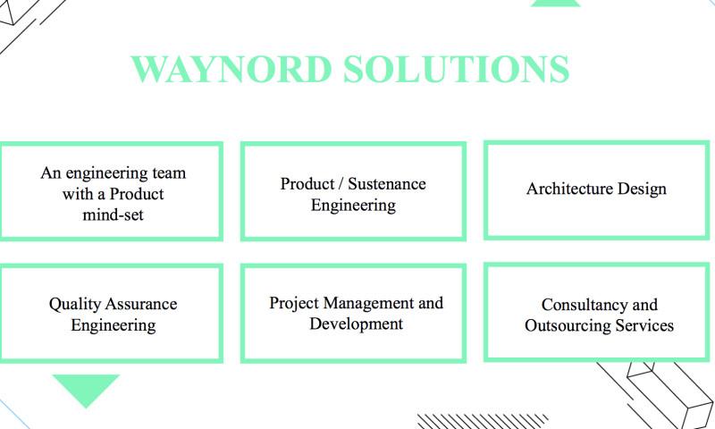 Waynord - Photo - 2