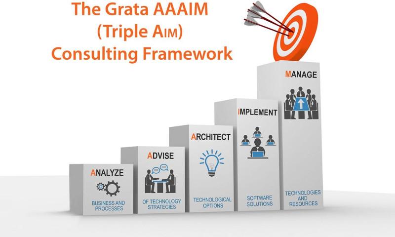 Grata Software - Photo - 1