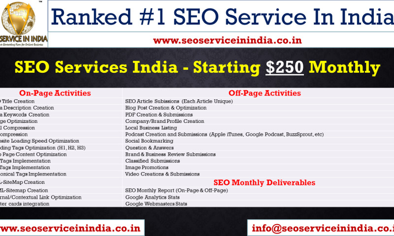 SEO Service in India Reviews | View Portfolios | DesignRush