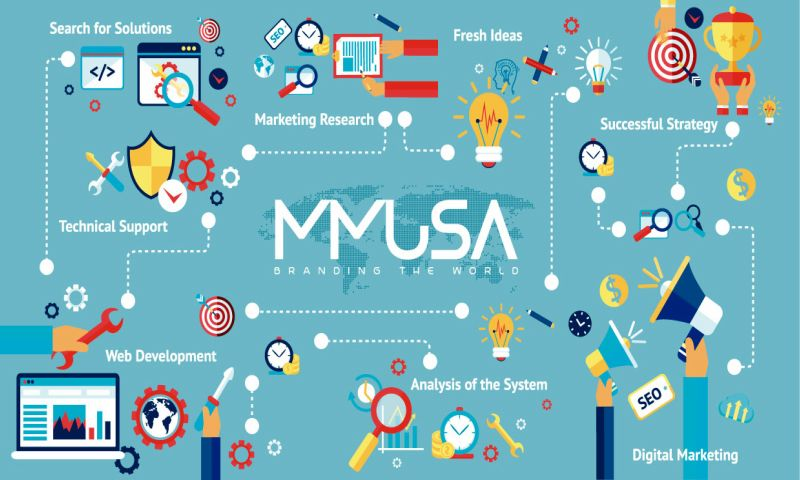Multi Marketing USA - Photo - 2