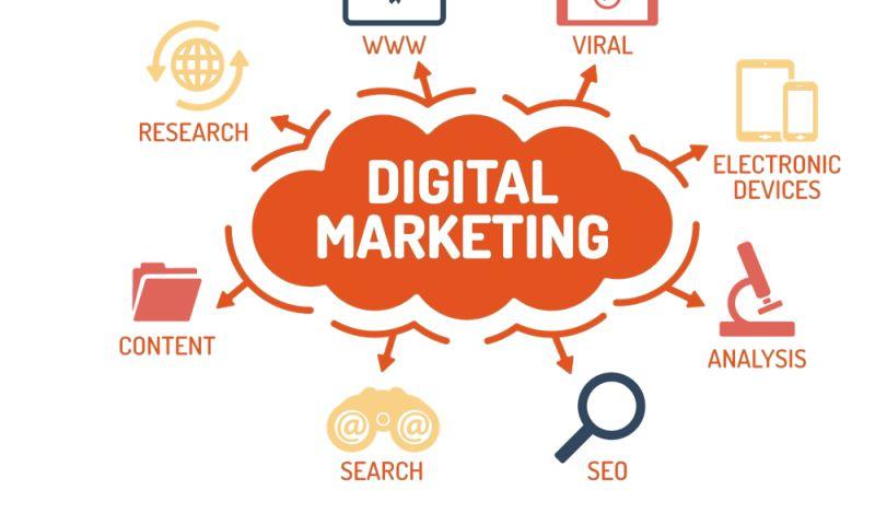 Keen Digital Services - Photo - 1