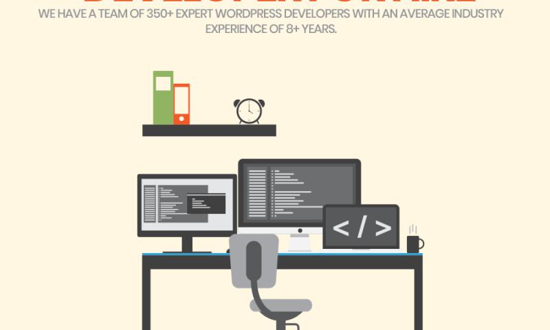 Wordprax Ltd - Photo - 1
