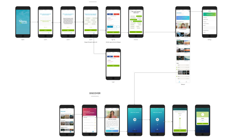 App Partner - Photo - 3