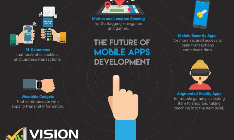 Vision Web Creations - Photo - 3