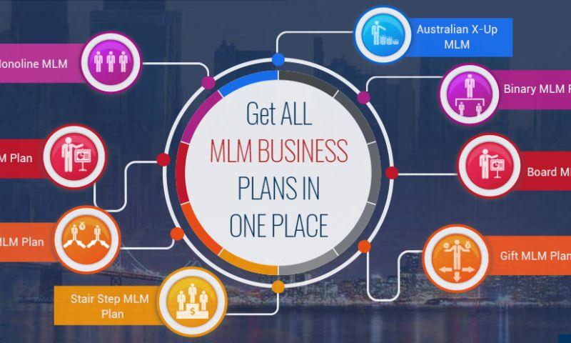 Finix MLM Software - Photo - 1