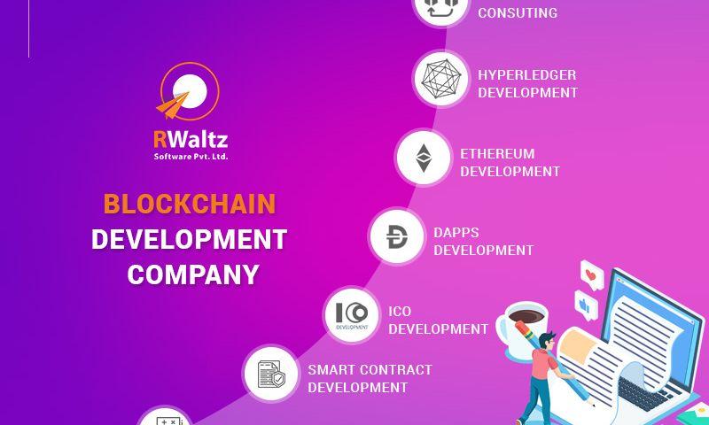 Rwaltz Software - Photo - 1