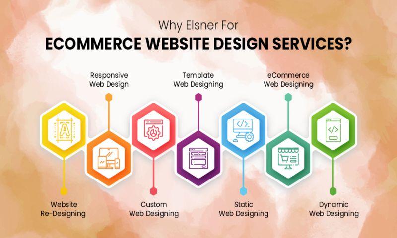 Elsner Technologies Pty Ltd - Photo - 1