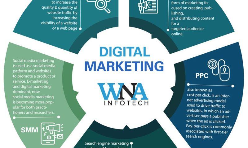 WNA InfoTech LLC - Photo - 3
