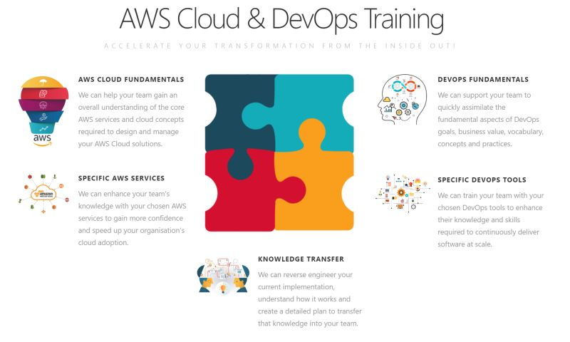 Cloud Solutions - Photo - 3
