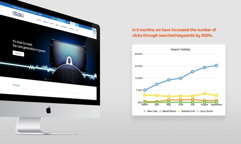 TFA Marketing - Photo - 2