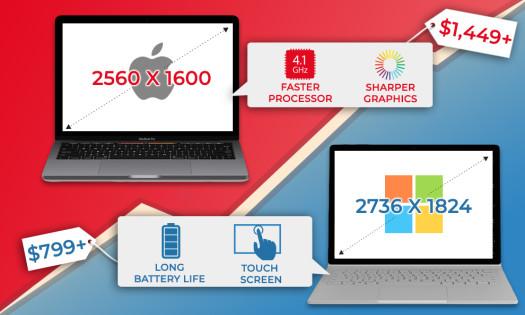 MacBook Pro vs. Surface Pro 4 Features