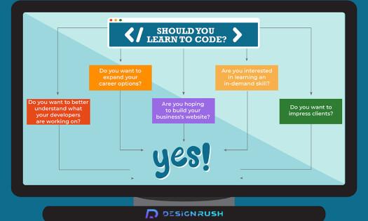Learn Coding Flowchart