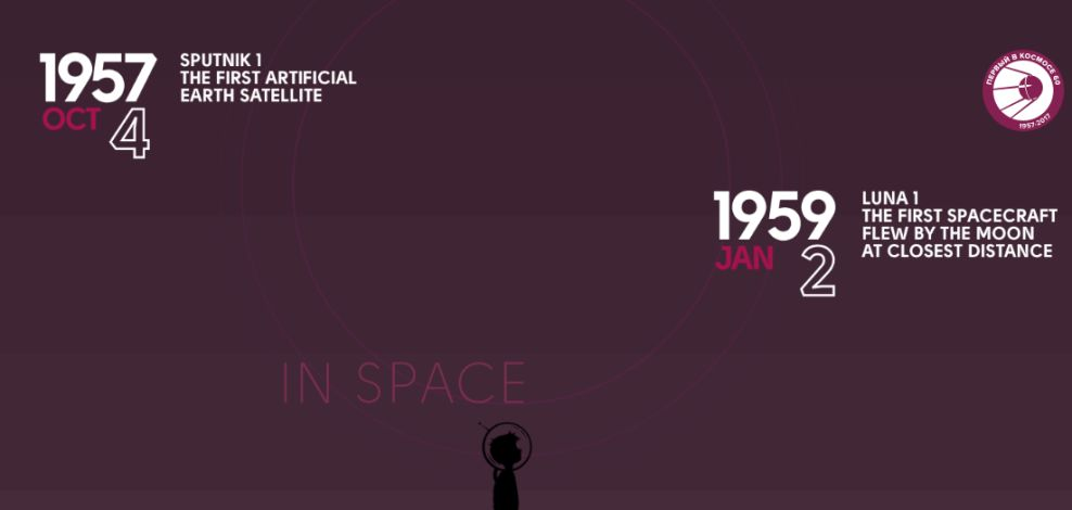 In Space We Trust Awesome Website Design