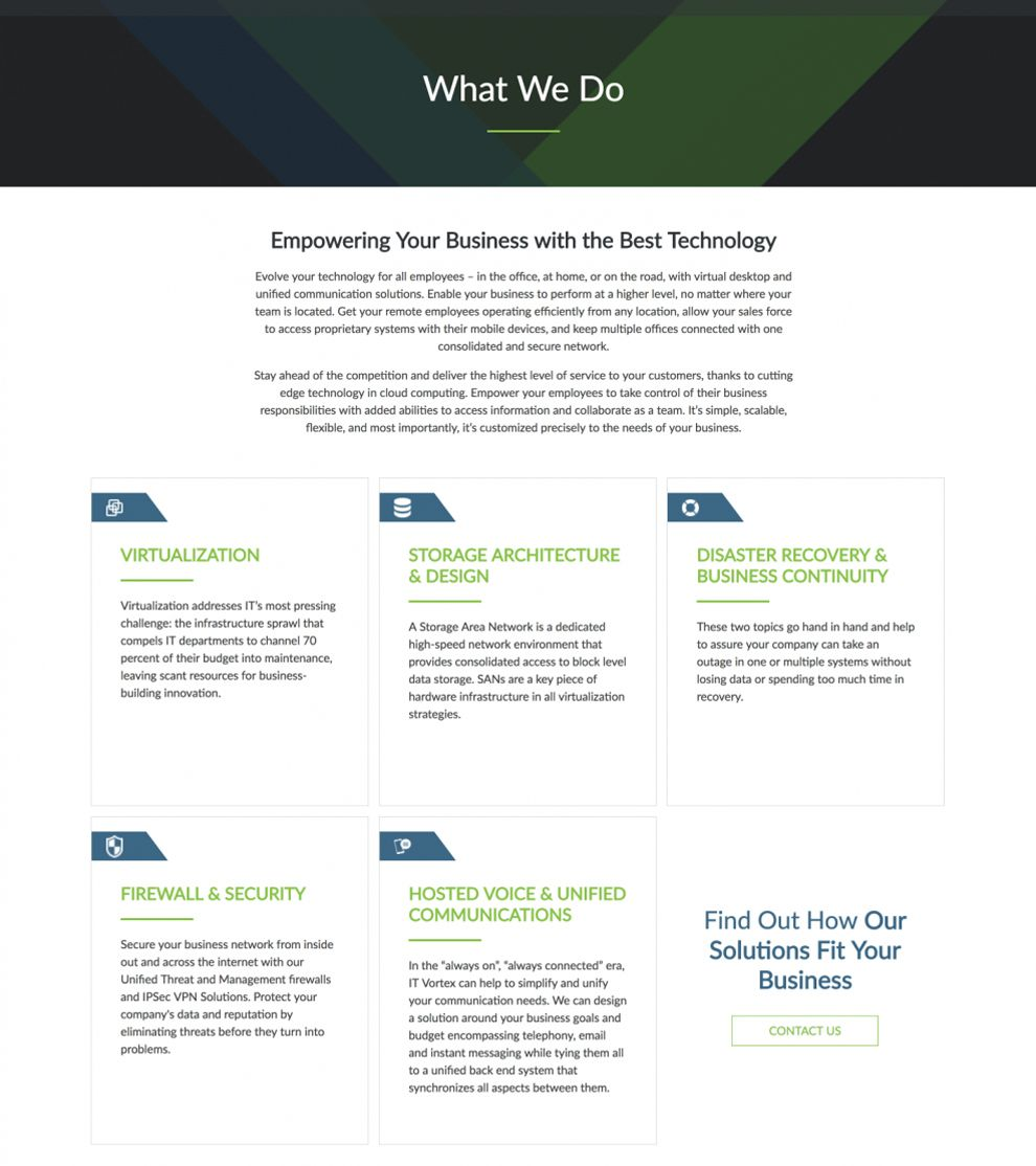 IT Vortex Corporate About Page