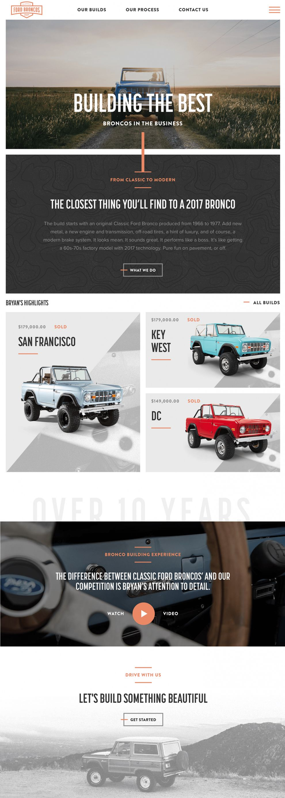 Classic Ford Broncos Clean Homepage