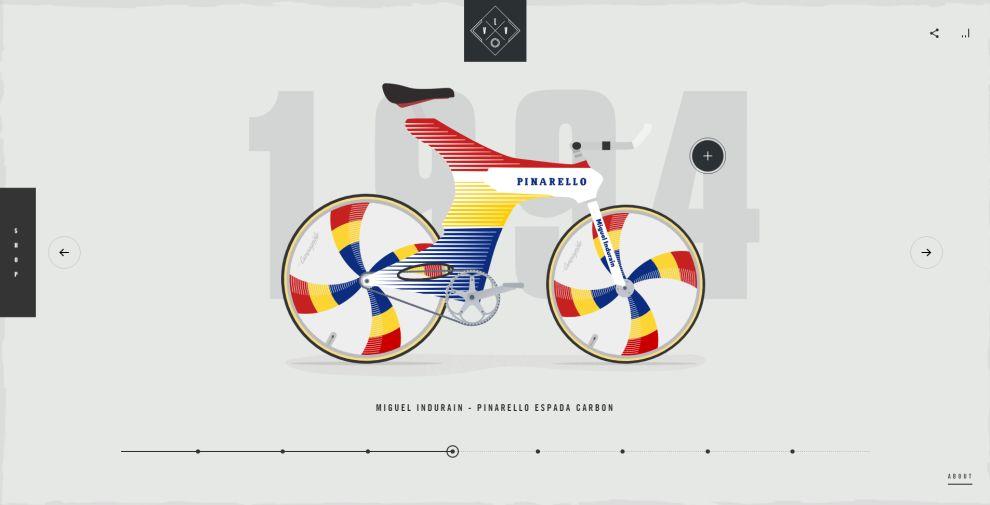 Viva Le Velo Gorgeous Website Design