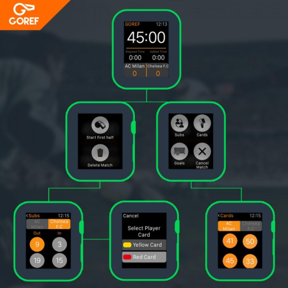 Goref Amazing App Design
