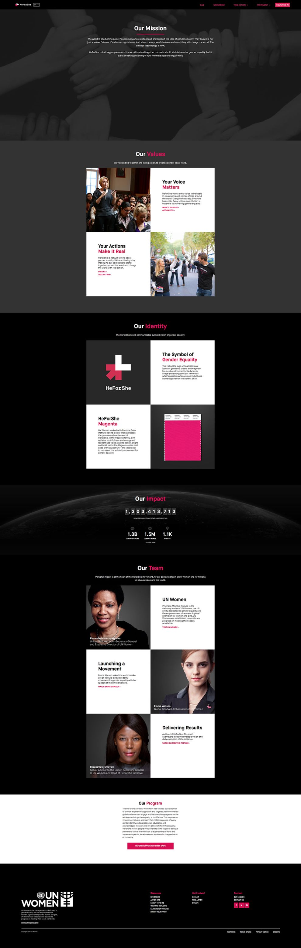 HeForShe Beautiful Product Page