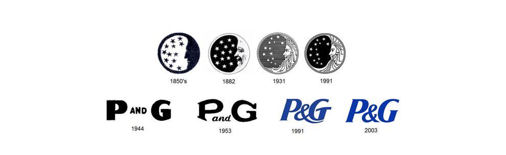 Procter & Gamble Logo Design Evolution