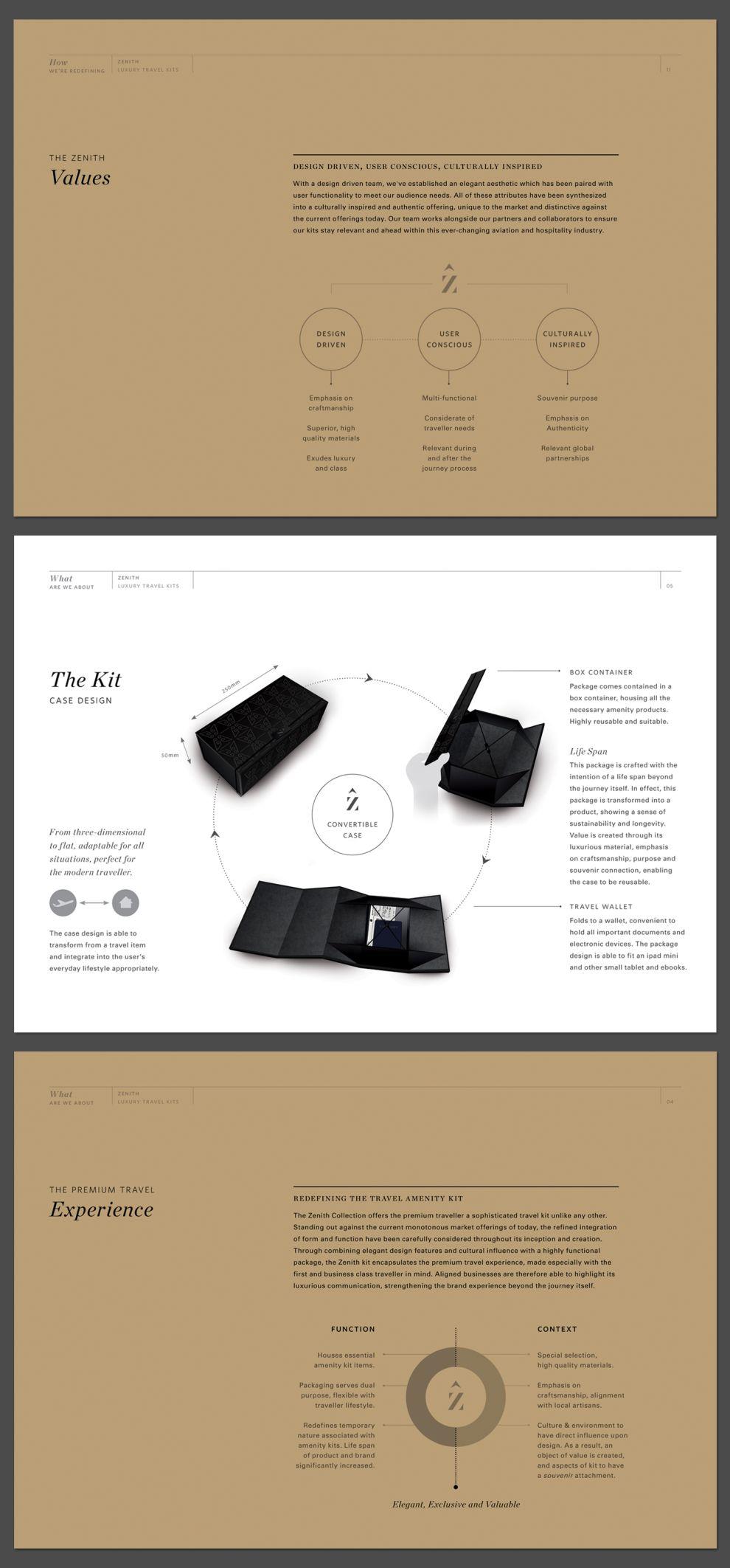 Zenith Premium Travel Kits Clean Package Design