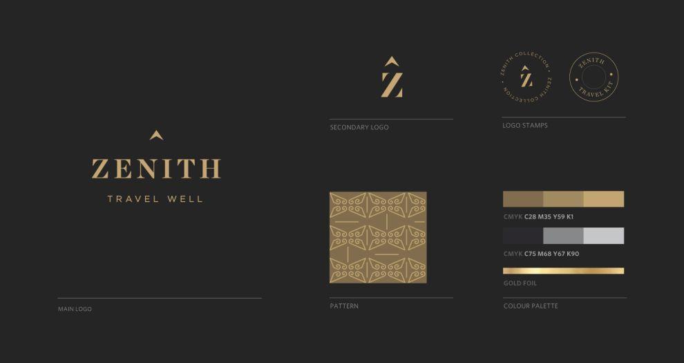 Zenith Premium Travel Kits Elegant Package Design
