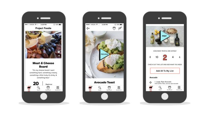 Project Foodie Attractive App
