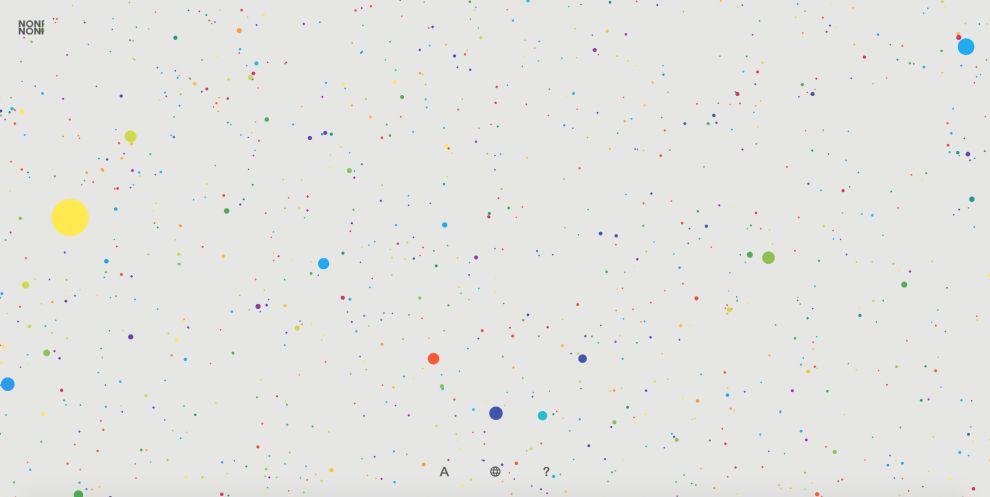 Noni Noni Home Page Letters Website Design