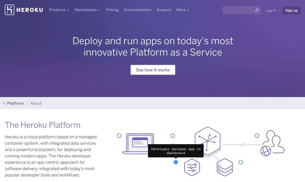 Heroku Simple Website Design