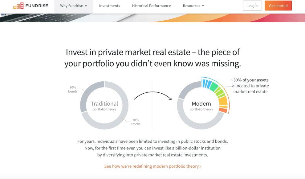 Fundrise Charts Web Design