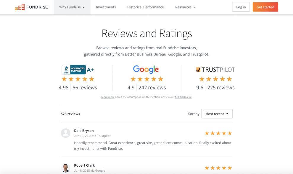 Fundrise Reviews Web Design