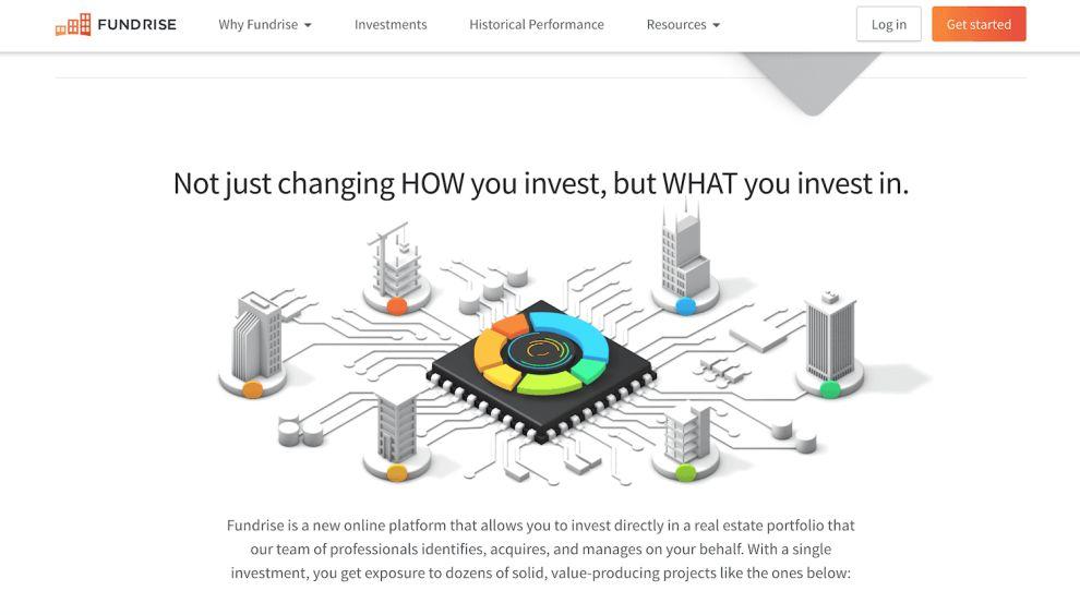 Fundrise Imagery Web Design