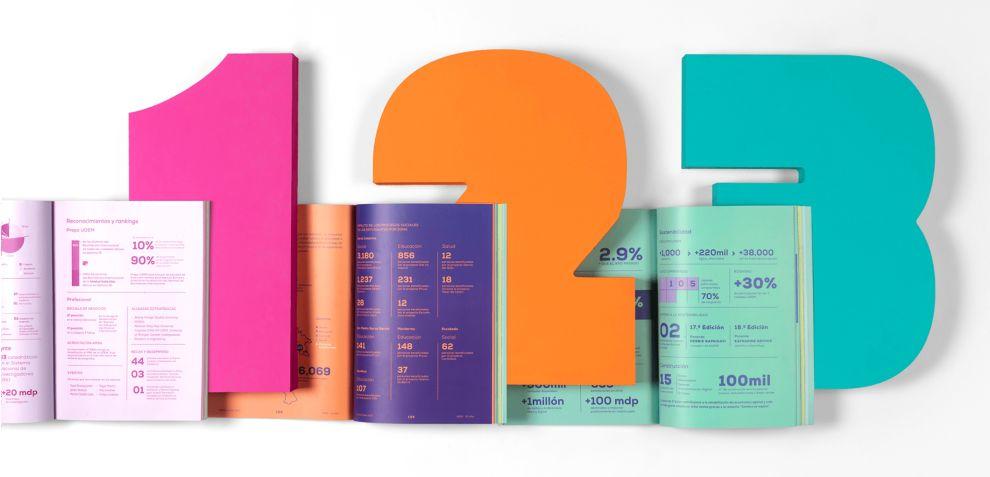 UDEM's annual report for 2019 print design