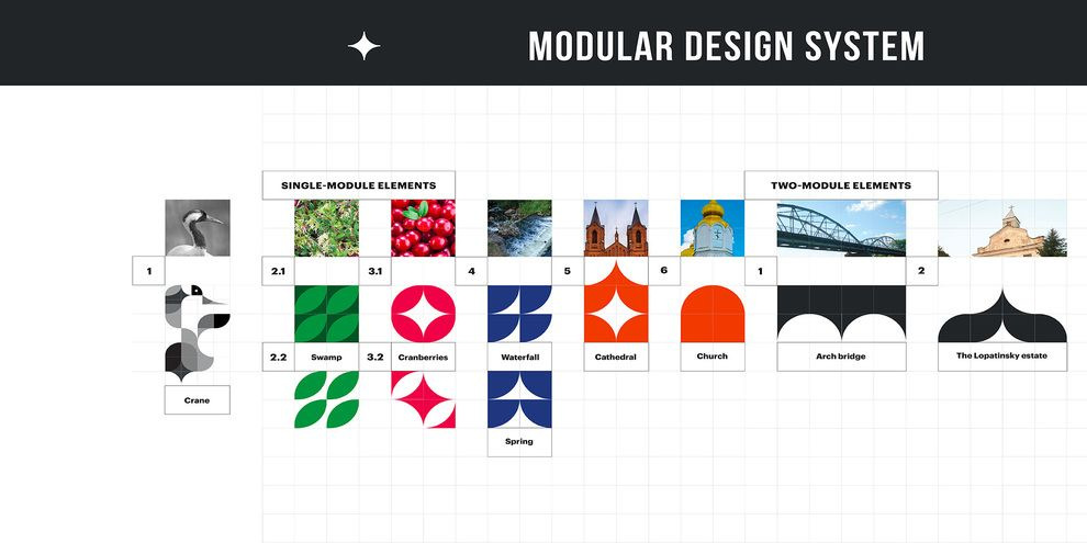 Complex modular system as the essence of the design