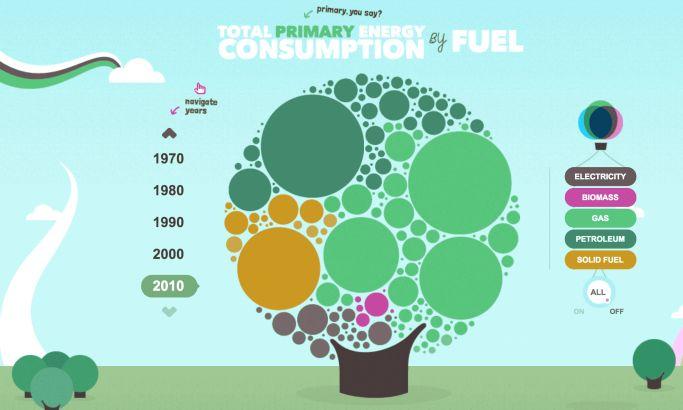 EvoEnergy Illustrated Website Design