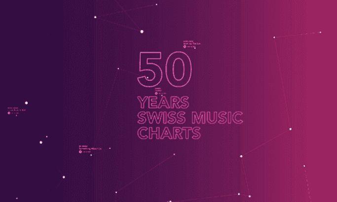 50 Years Swiss Music Charts Best Website Design