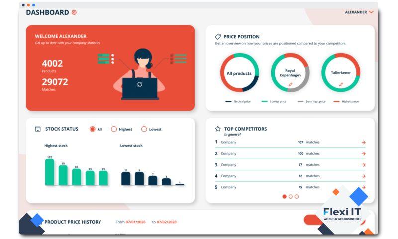 Flexi IT - eCommerce Tool Development