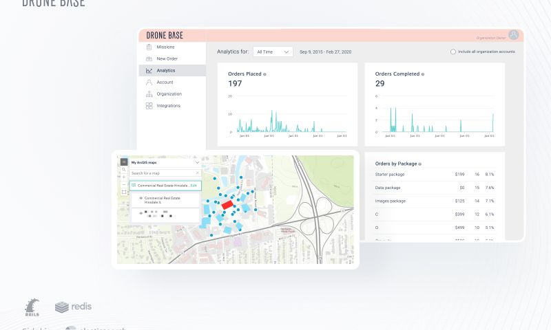 Rubyroid Labs - Drone service provider - Drone Base