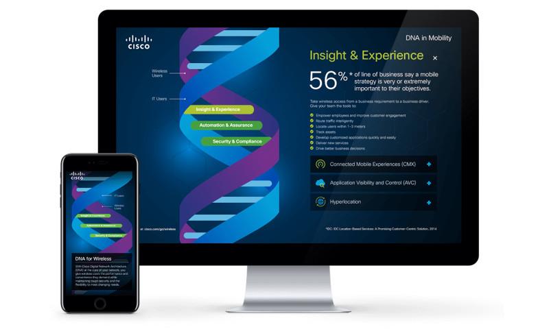 WebEnertia, Inc. - Cisco DNA Launch Campaign